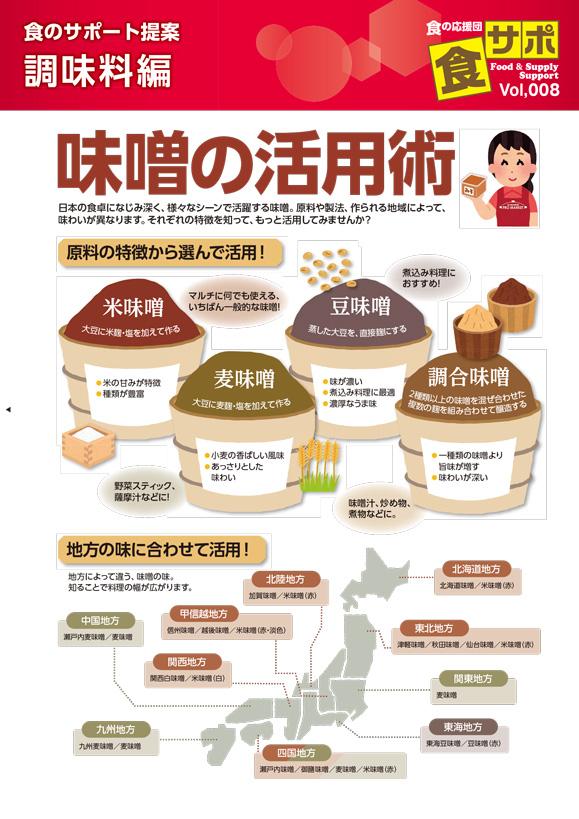 味噌の活用術